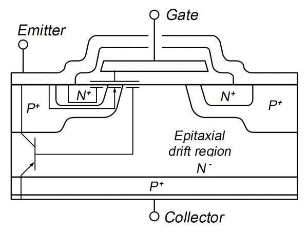 cấu tạo công nghệ IGBT